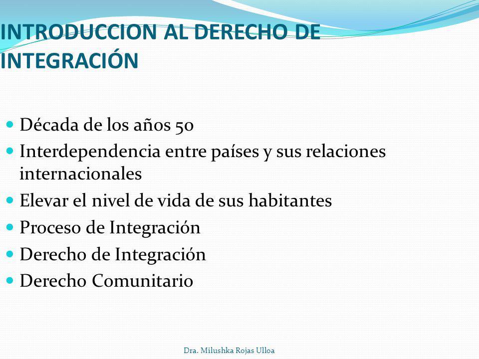 INTRODUCCION AL DERECHO DE INTEGRACIÓN
