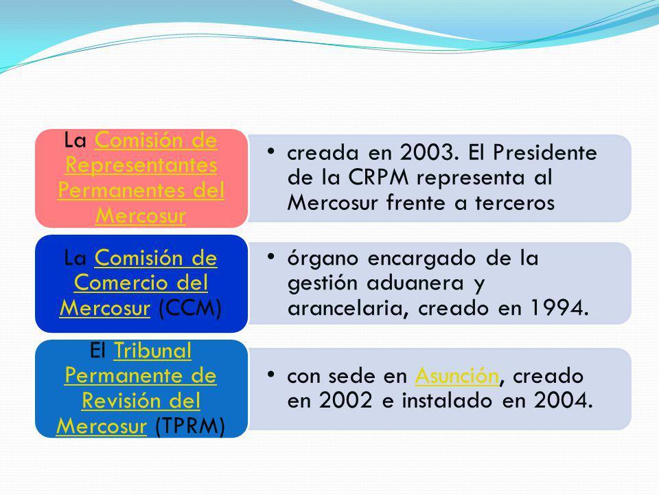 La Comisión de Representantes Permanentes del Mercosur