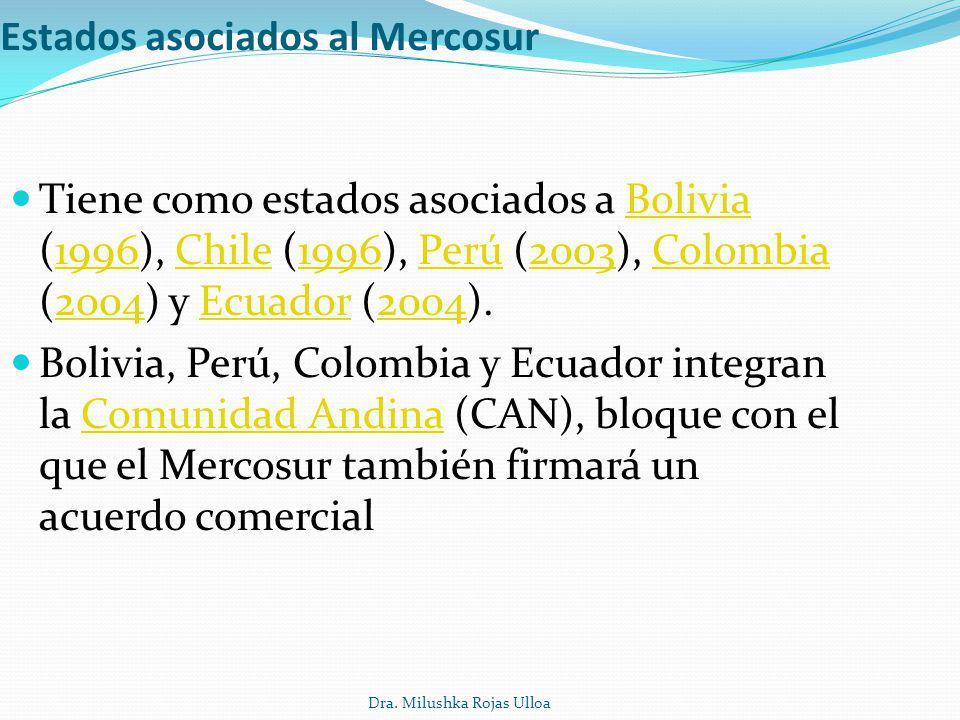 Estados asociados al Mercosur