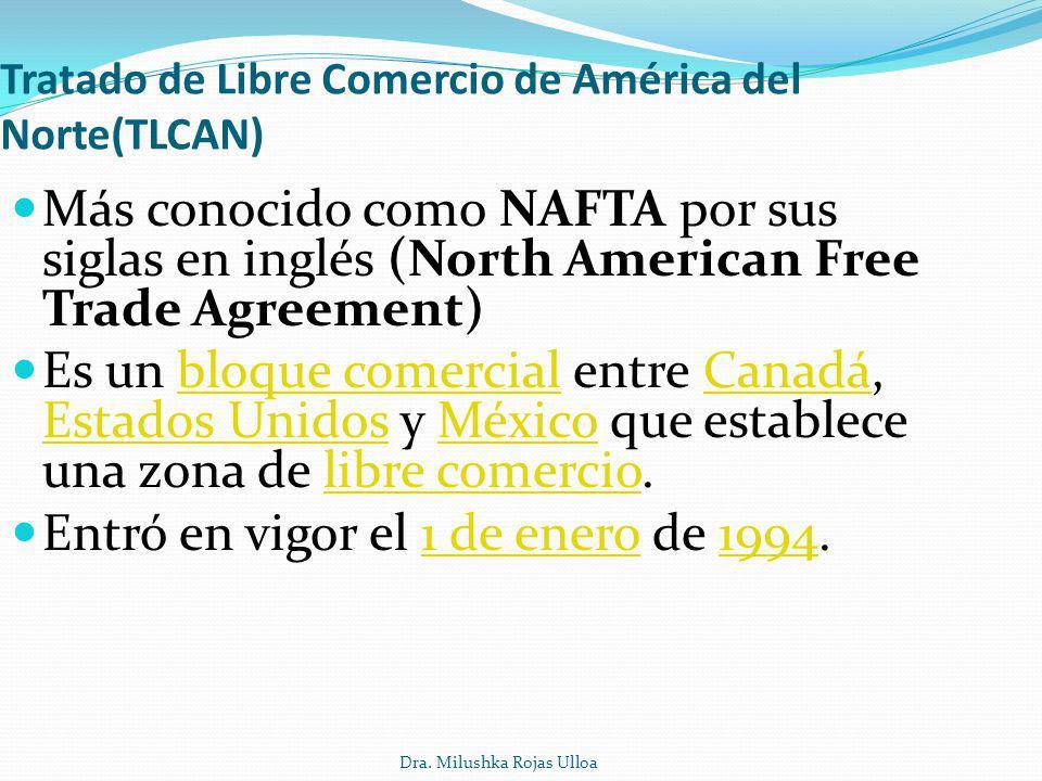 Tratado de Libre Comercio de América del Norte(TLCAN)