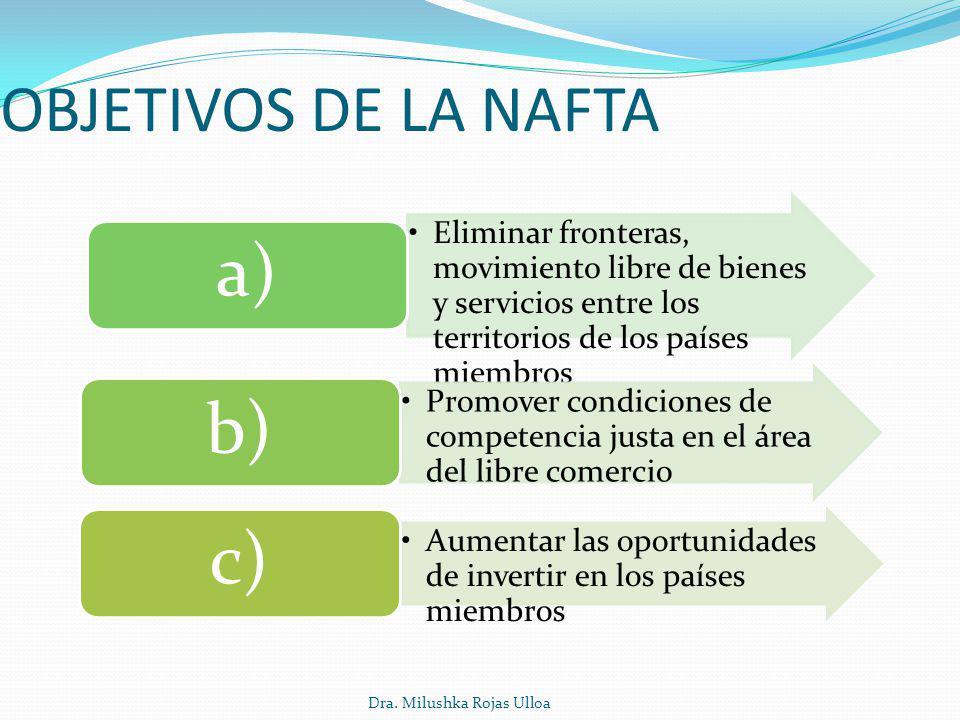 a) b) c) OBJETIVOS DE LA NAFTA
