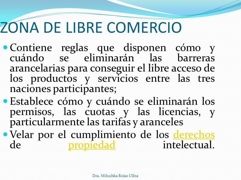 ZONA DE LIBRE COMERCIO