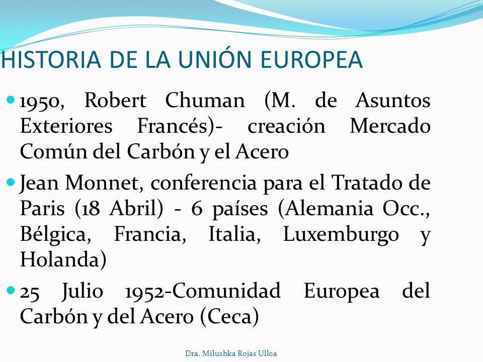 HISTORIA DE LA UNIÓN EUROPEA