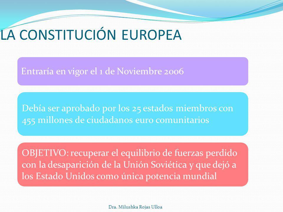 LA CONSTITUCIÓN EUROPEA