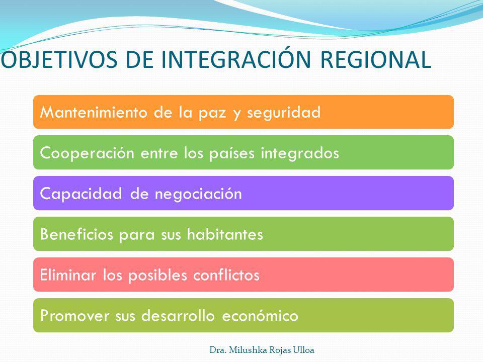 OBJETIVOS DE INTEGRACIÓN REGIONAL