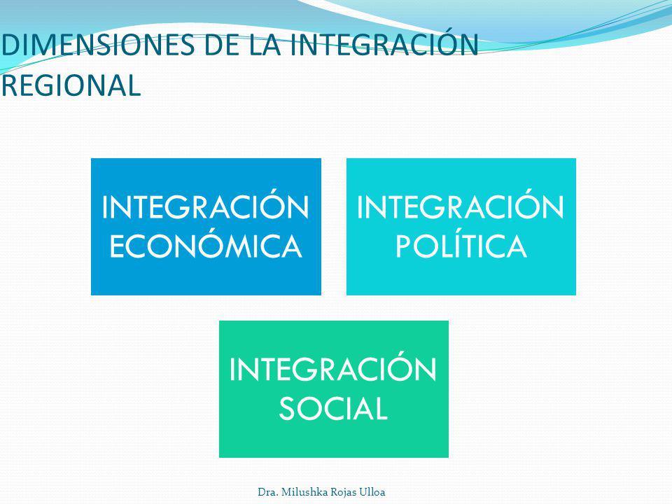 DIMENSIONES DE LA INTEGRACIÓN REGIONAL