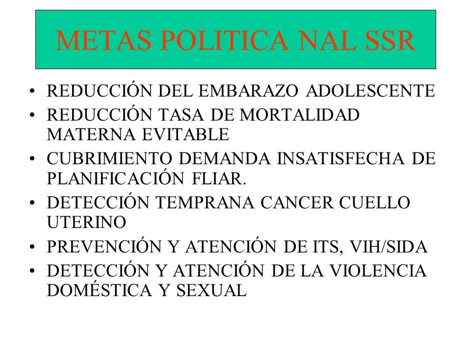 METAS POLITICA NAL SSR REDUCCIÓN DEL EMBARAZO ADOLESCENTE