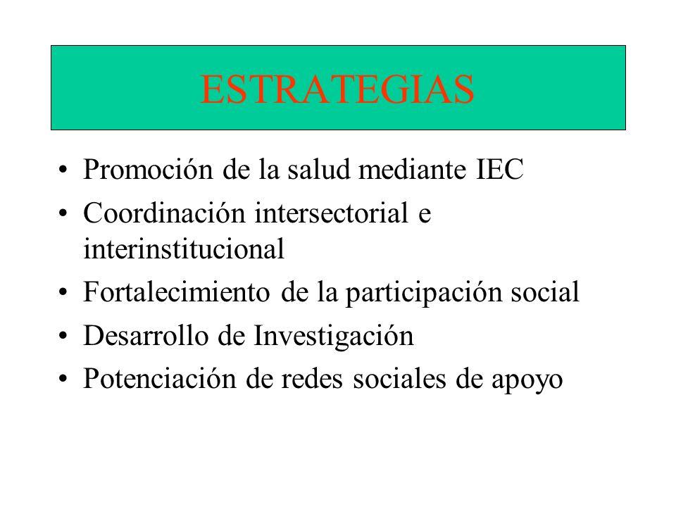 ESTRATEGIAS Promoción de la salud mediante IEC
