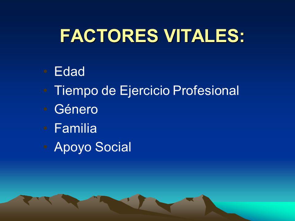 FACTORES VITALES: Edad Tiempo de Ejercicio Profesional Género Familia