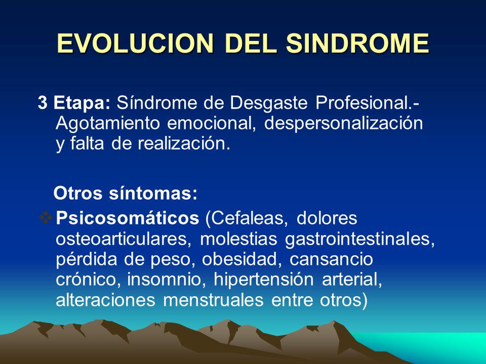 EVOLUCION DEL SINDROME