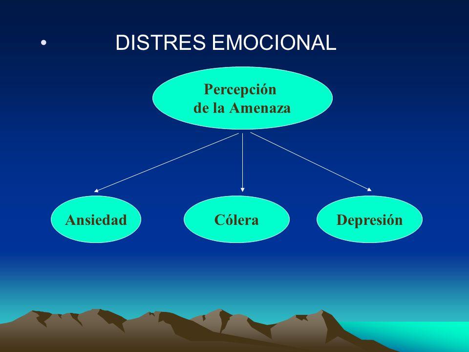 DISTRES EMOCIONAL Percepción de la Amenaza Ansiedad Cólera Depresión