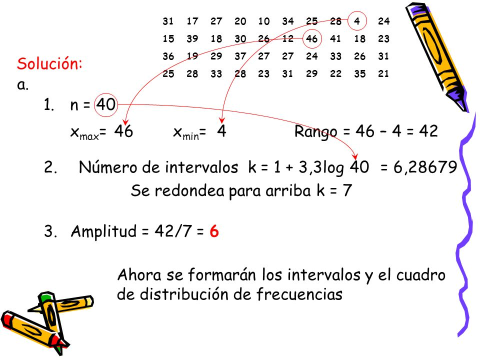Número de intervalos k = 1 + 3,3log 40 = 6,28679