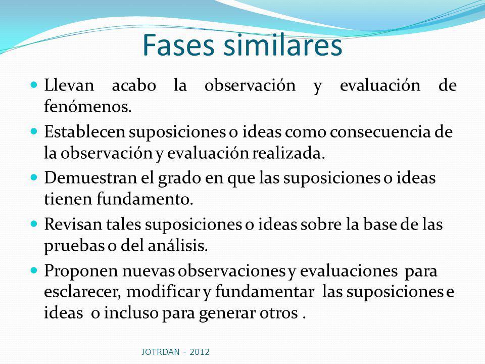 Fases similares Llevan acabo la observación y evaluación de fenómenos.