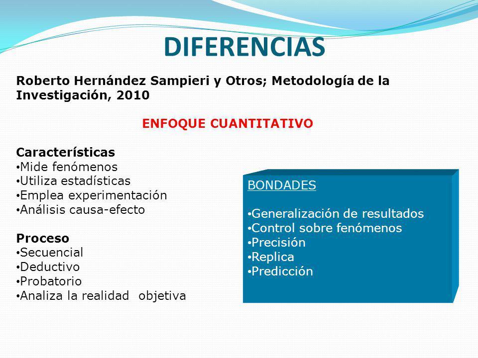 DIFERENCIAS Roberto Hernández Sampieri y Otros; Metodología de la Investigación, 2010. ENFOQUE CUANTITATIVO.