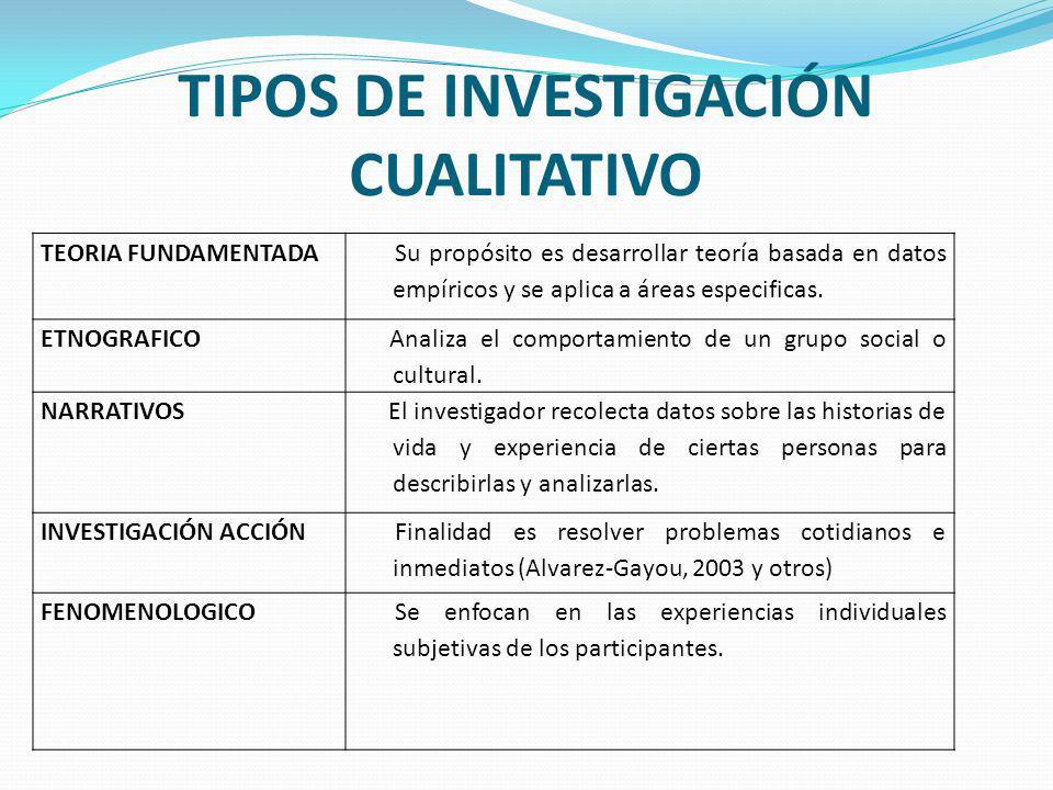 TIPOS DE INVESTIGACIÓN CUALITATIVO