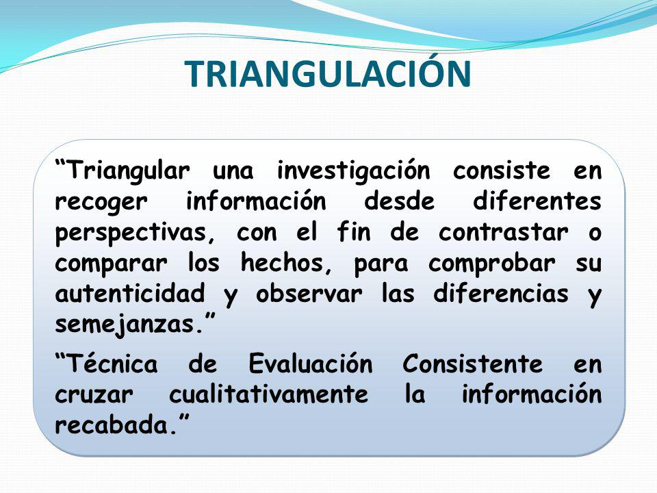 TRIANGULACIÓN