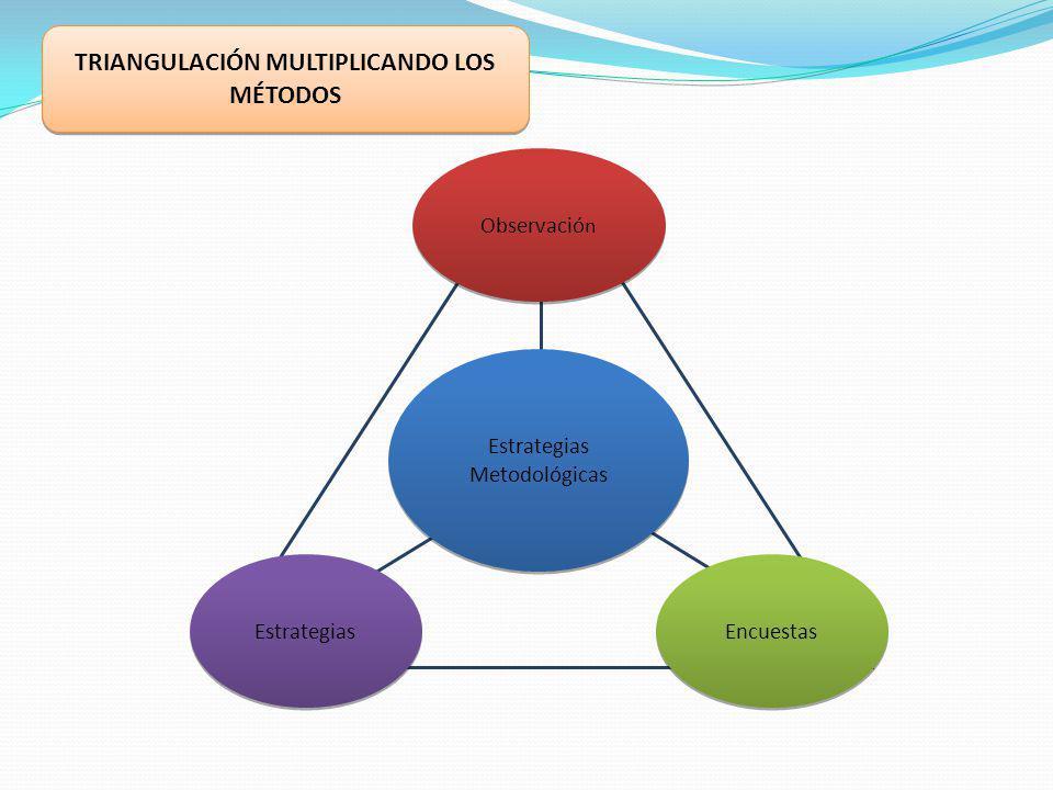 TRIANGULACIÓN MULTIPLICANDO LOS MÉTODOS