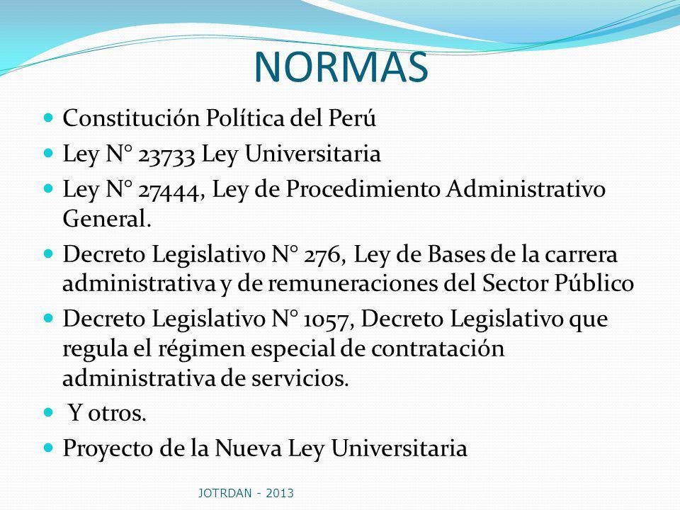 NORMAS Constitución Política del Perú Ley N° 23733 Ley Universitaria