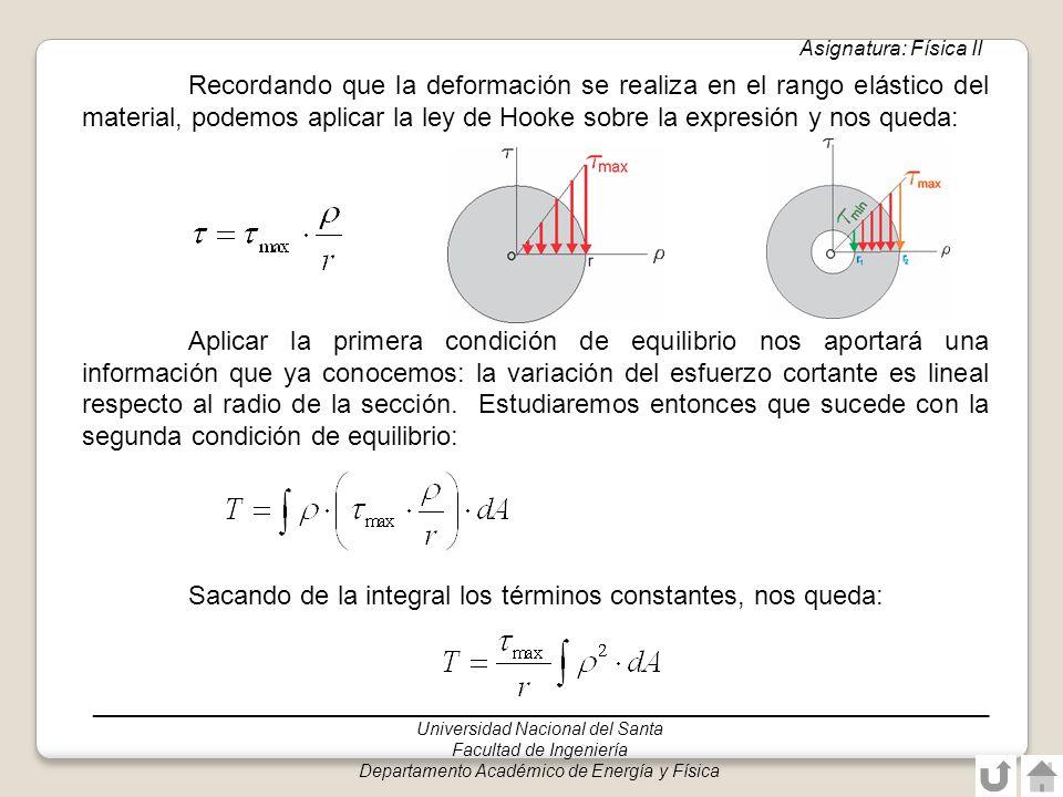 Sacando de la integral los términos constantes, nos queda: