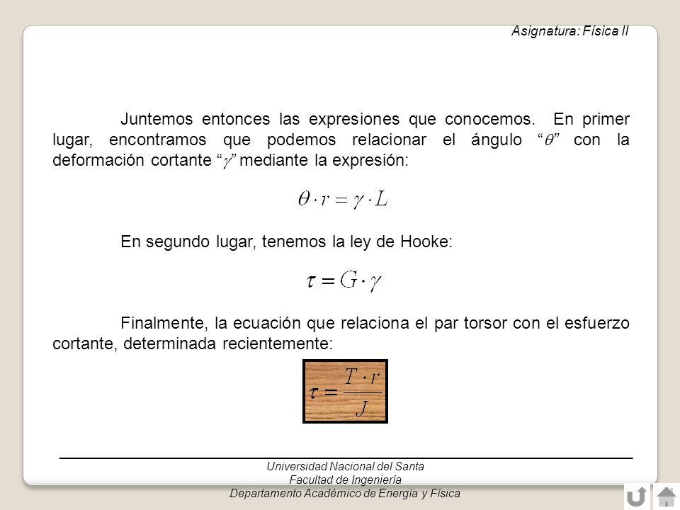 En segundo lugar, tenemos la ley de Hooke: