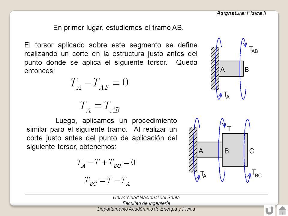 En primer lugar, estudiemos el tramo AB.