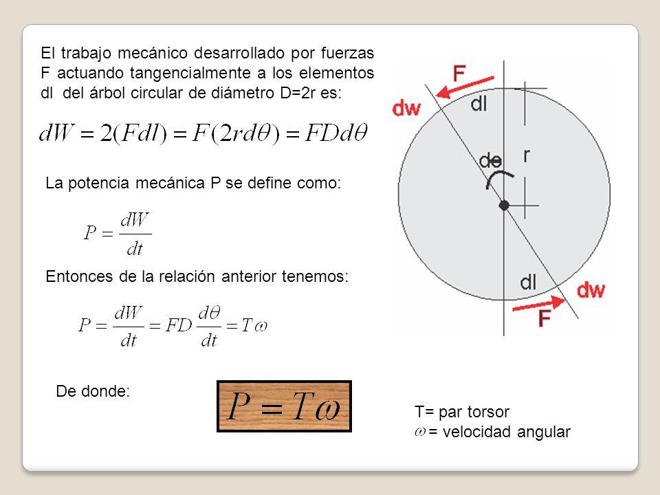 El trabajo mecánico desarrollado por fuerzas F actuando tangencialmente a los elementos dl del árbol circular de diámetro D=2r es: