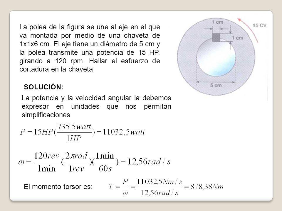 La polea de la figura se une al eje en el que va montada por medio de una chaveta de 1x1x6 cm. El eje tiene un diámetro de 5 cm y la polea transmite una potencia de 15 HP, girando a 120 rpm. Hallar el esfuerzo de cortadura en la chaveta