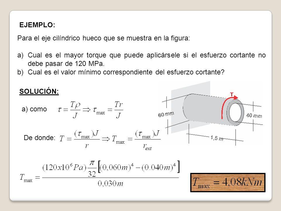 EJEMPLO: Para el eje cilíndrico hueco que se muestra en la figura: