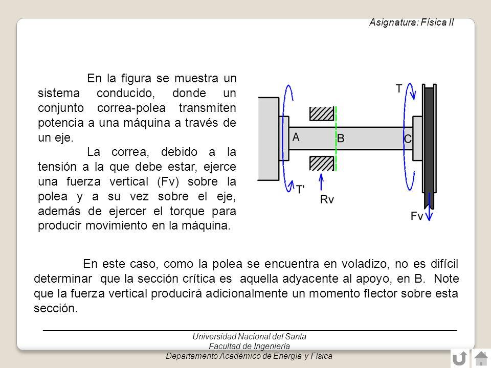 Asignatura: Física II