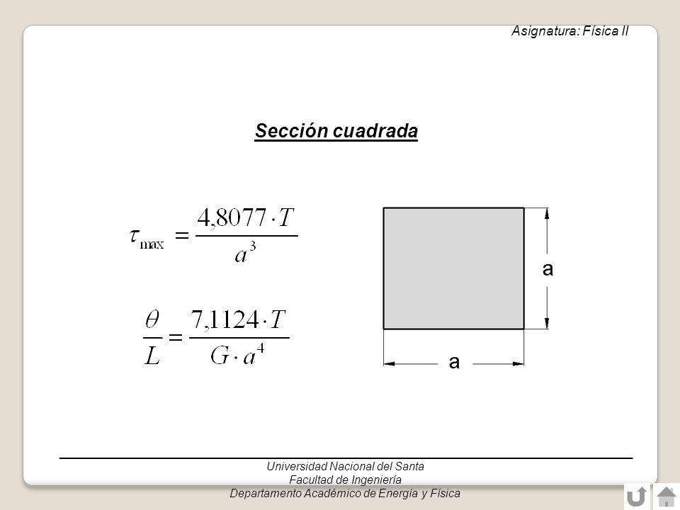 Sección cuadrada Asignatura: Física II