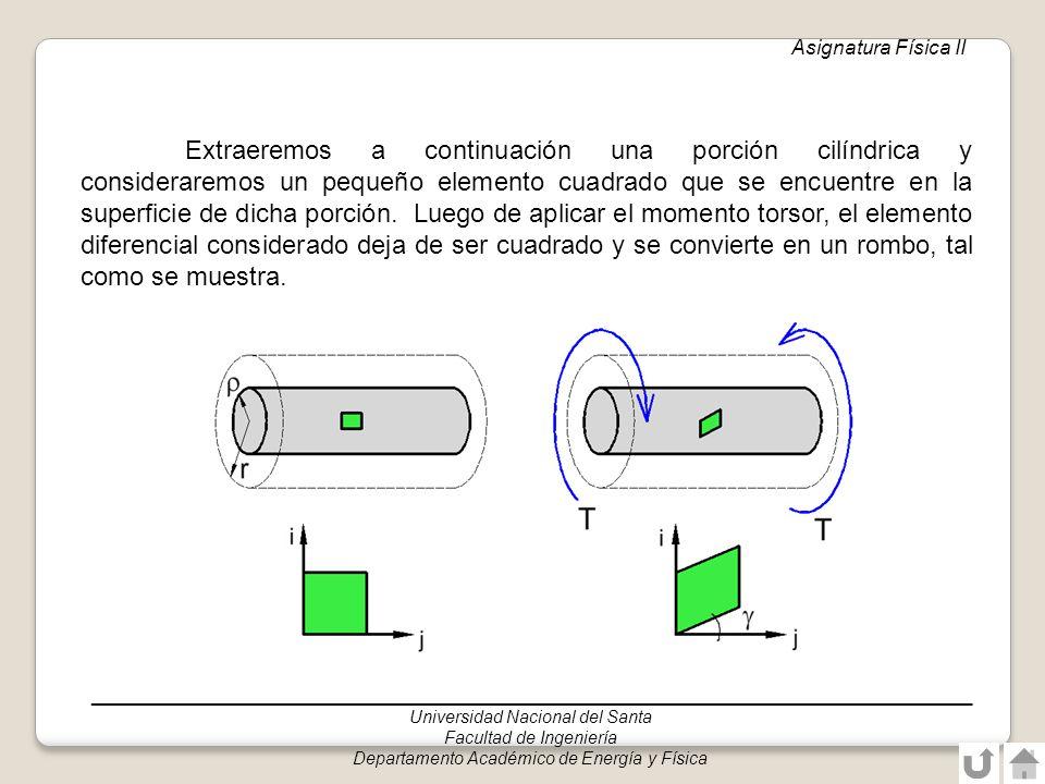 Asignatura Física II