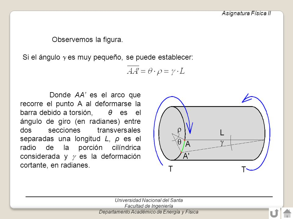 Si el ángulo g es muy pequeño, se puede establecer: