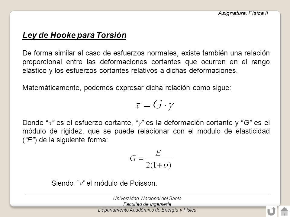 Ley de Hooke para Torsión