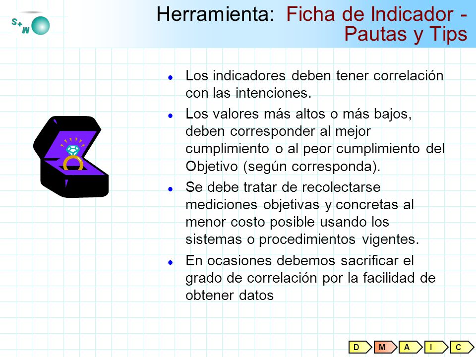 Herramienta: Ficha de Indicador - Pautas y Tips