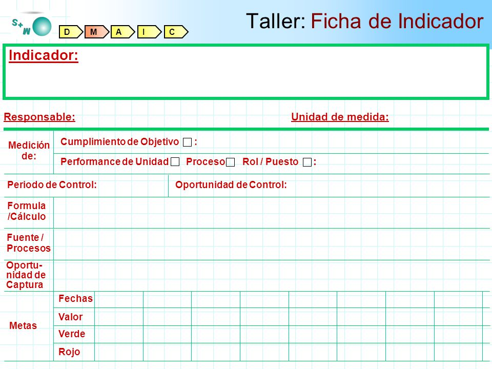 Taller: Ficha de Indicador