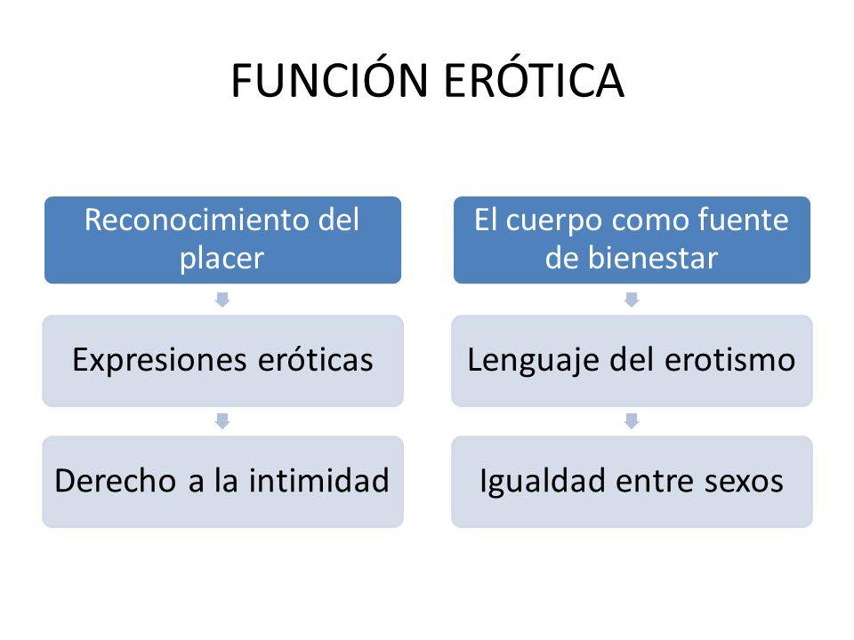 FUNCIÓN ERÓTICA Reconocimiento del placer Expresiones eróticas