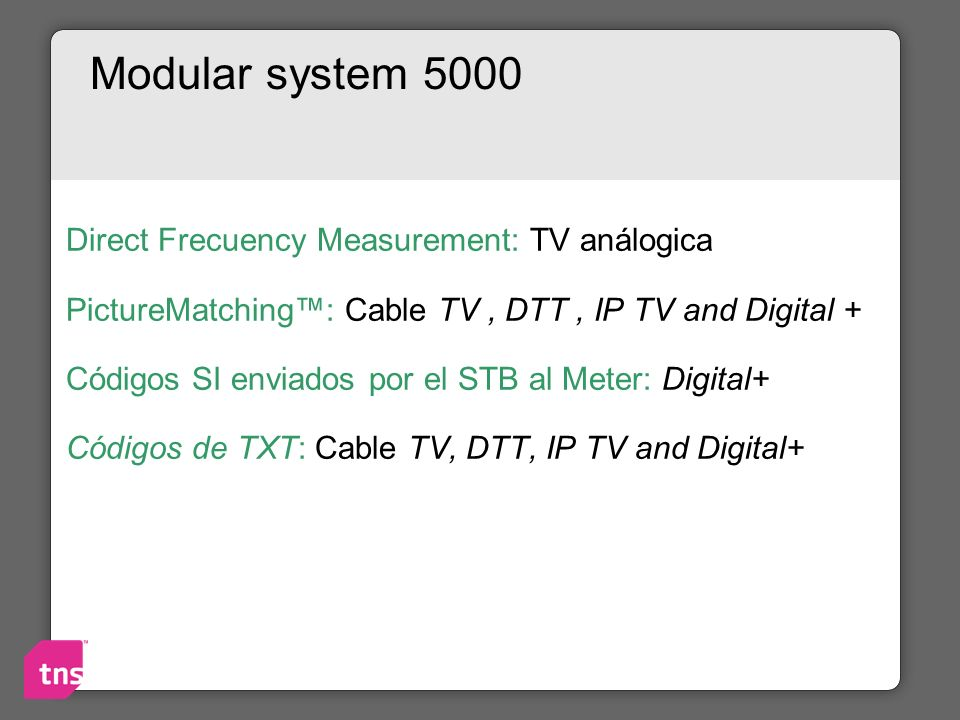 Modular system 5000 Direct Frecuency Measurement: TV análogica