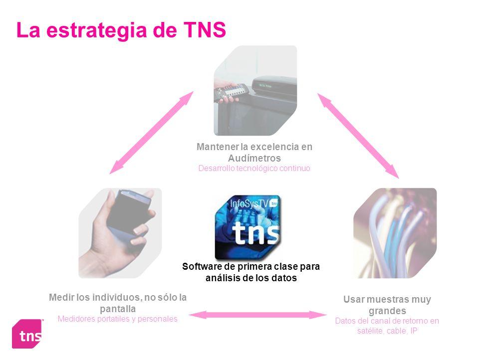 La estrategia de TNS Mantener la excelencia en Audímetros