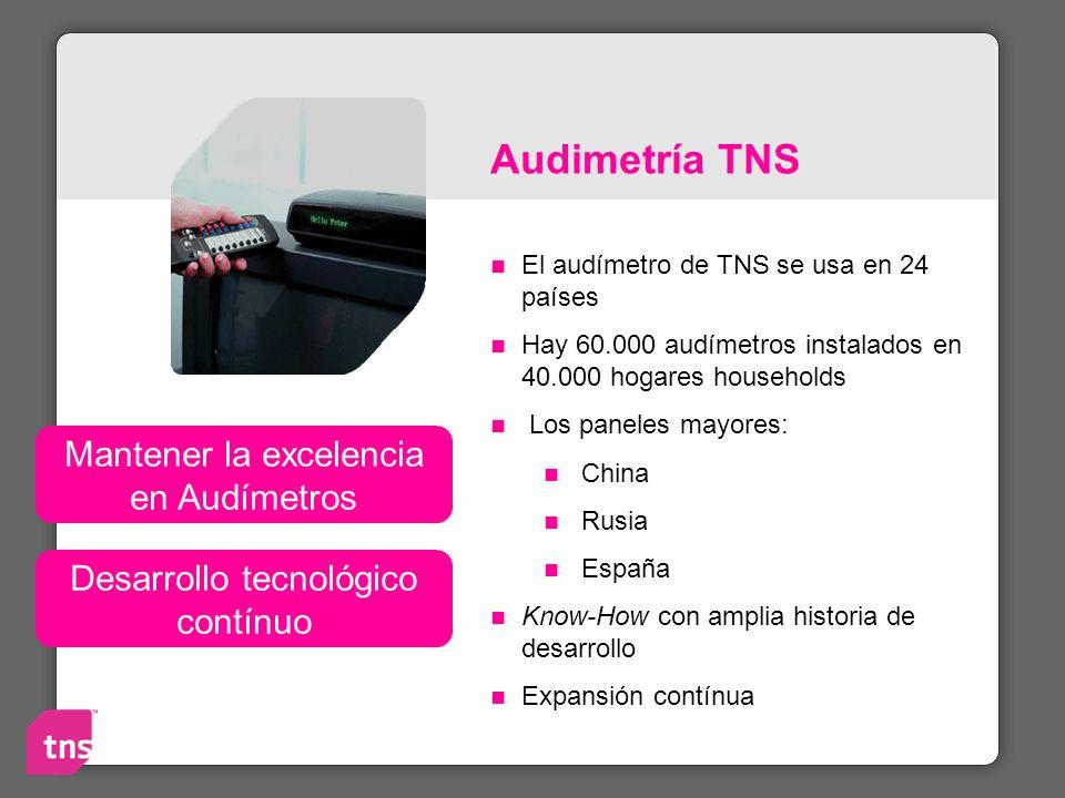 Audimetría TNS Mantener la excelencia en Audímetros