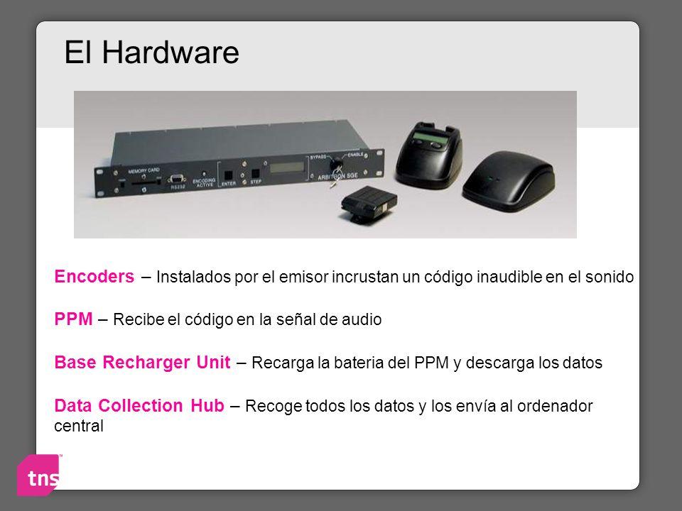 El Hardware Encoders – Instalados por el emisor incrustan un código inaudible en el sonido. PPM – Recibe el código en la señal de audio.