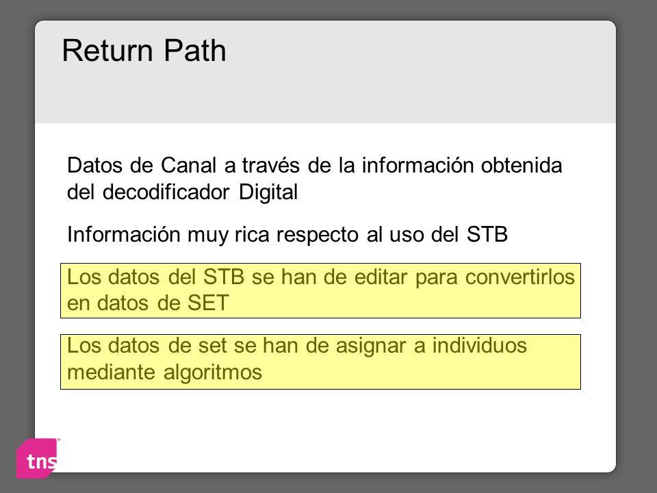 Return Path Datos de Canal a través de la información obtenida del decodificador Digital. Información muy rica respecto al uso del STB.