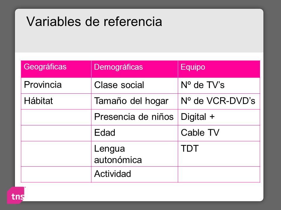 Variables de referencia