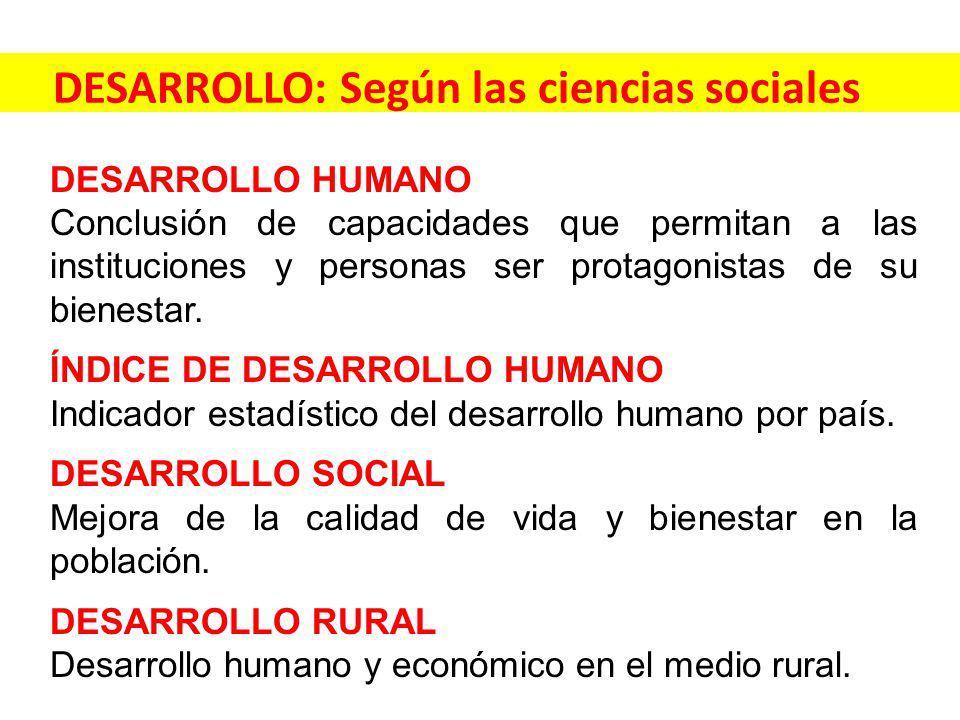 DESARROLLO: Según las ciencias sociales