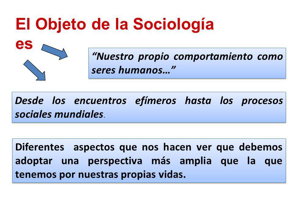El Objeto de la Sociología es
