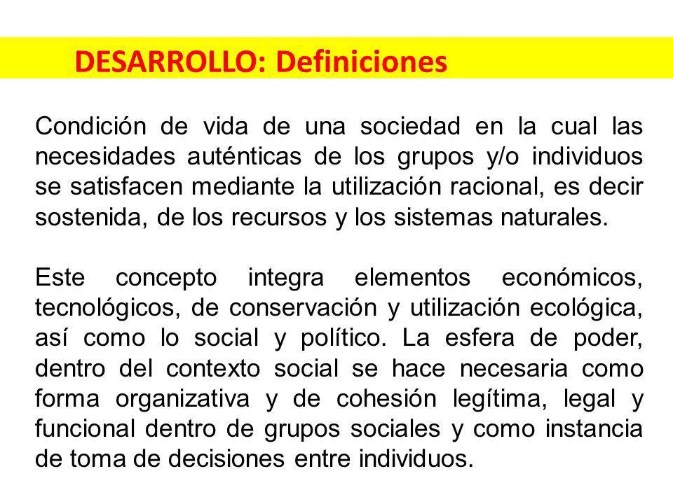 DESARROLLO: Definiciones