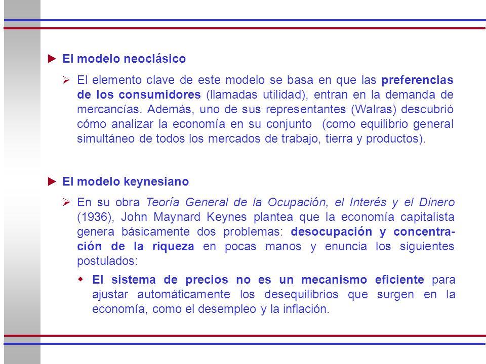 El modelo neoclásico