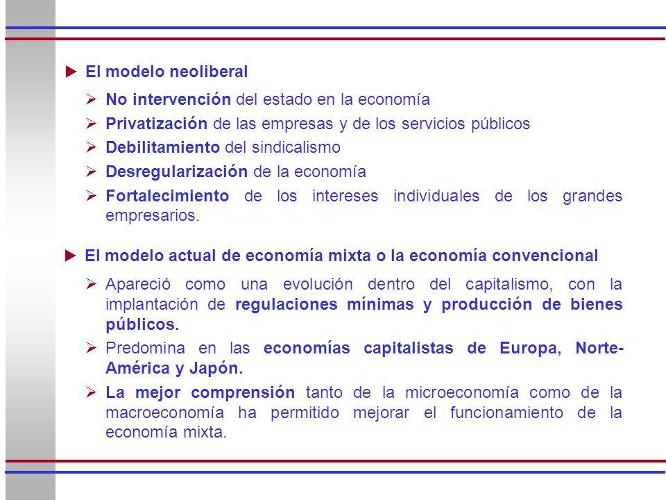 El modelo neoliberal No intervención del estado en la economía. Privatización de las empresas y de los servicios públicos.