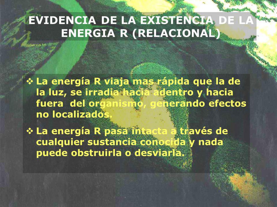 EVIDENCIA DE LA EXISTENCIA DE LA ENERGIA R (RELACIONAL)