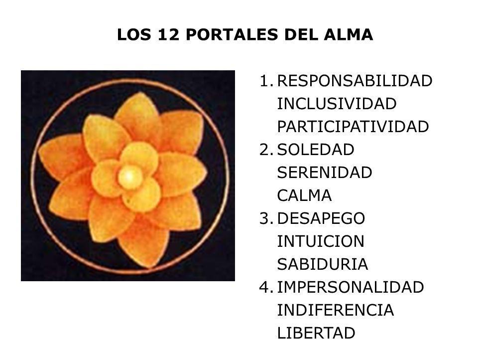 LOS 12 PORTALES DEL ALMA RESPONSABILIDAD INCLUSIVIDAD PARTICIPATIVIDAD. SOLEDAD SERENIDAD CALMA. DESAPEGO INTUICION SABIDURIA.