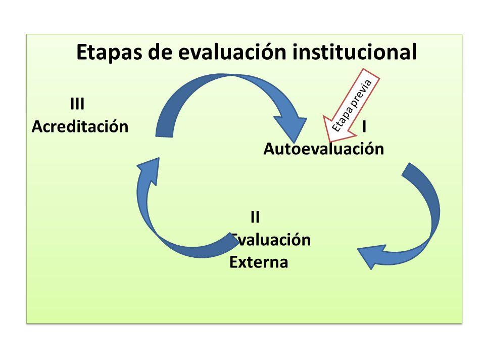 Etapas de evaluación institucional